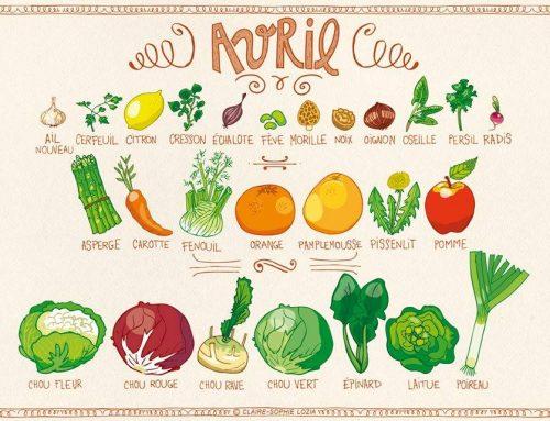 Les fruits et légumes du mois d'avril !